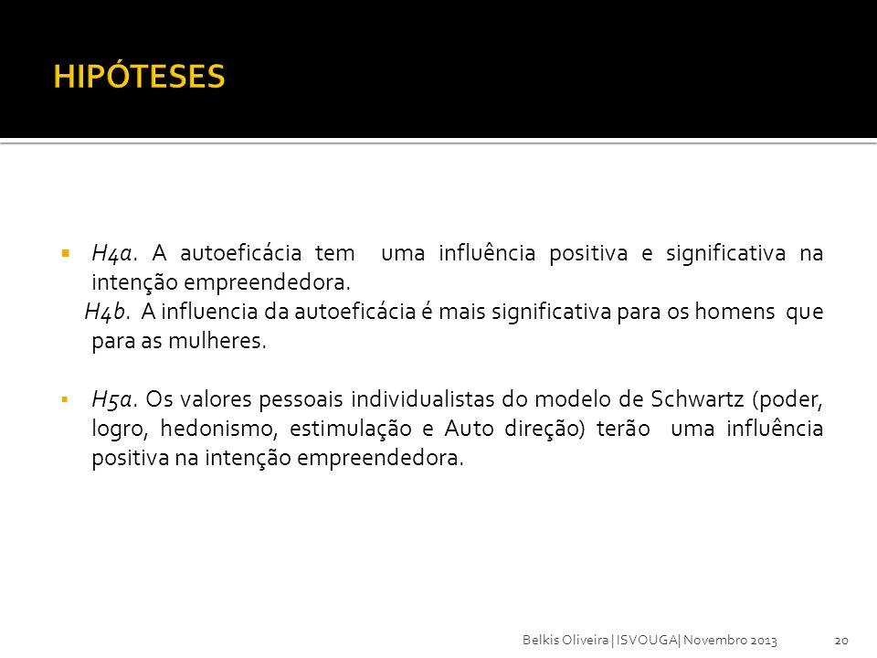 HipótesEs H4a. A autoeficácia tem uma influência positiva e significativa na intenção empreendedora.