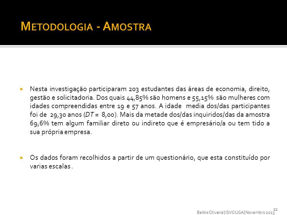 Metodologia - Amostra