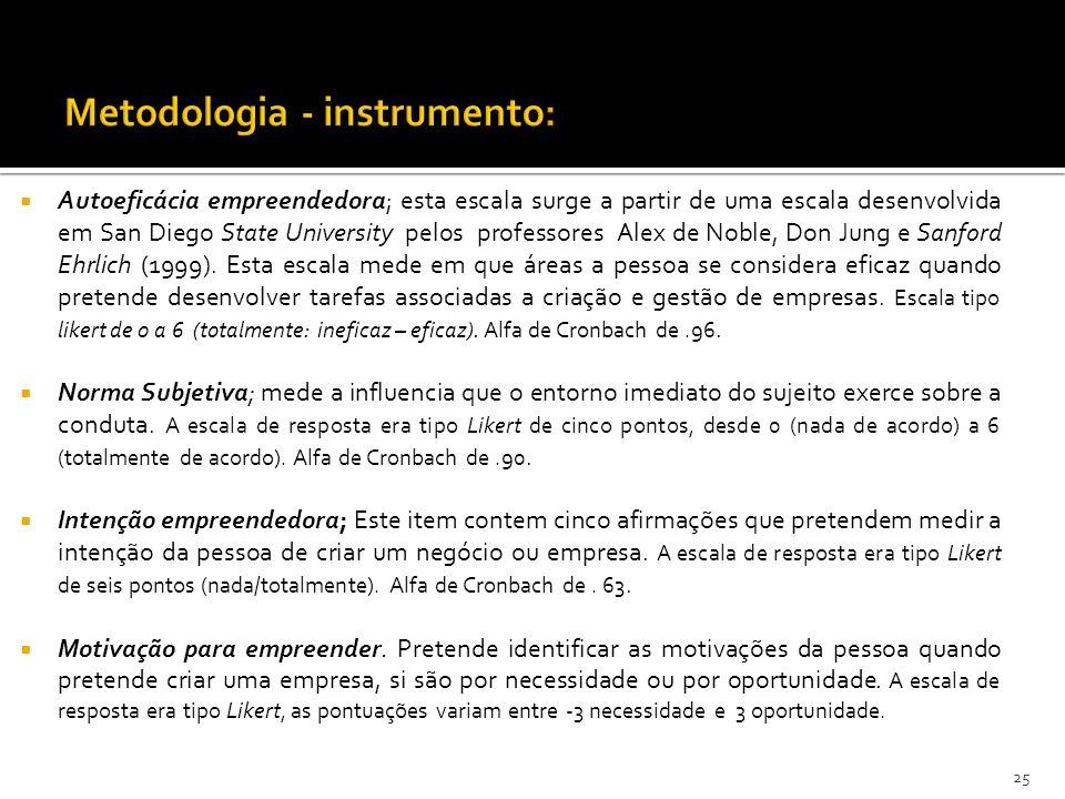 Metodologia - instrumento: