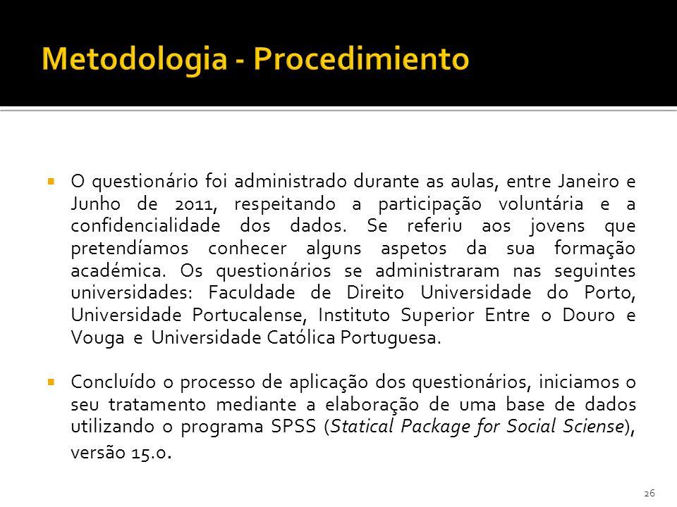 Metodologia - Procedimiento