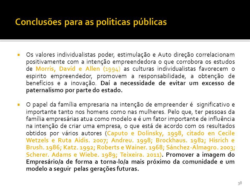 Conclusões para as politicas públicas