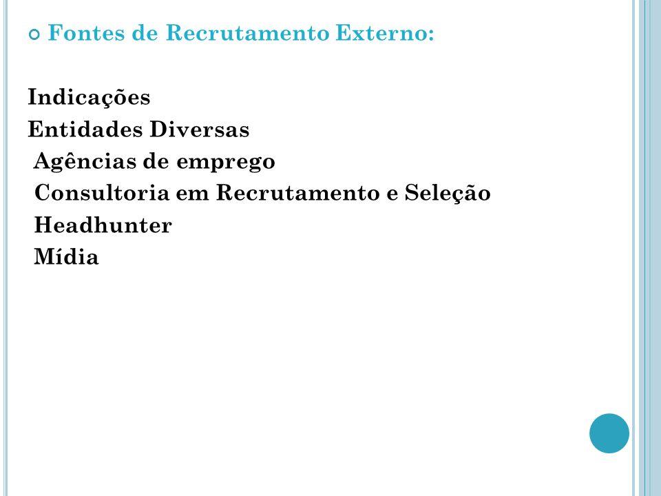 Fontes de Recrutamento Externo: