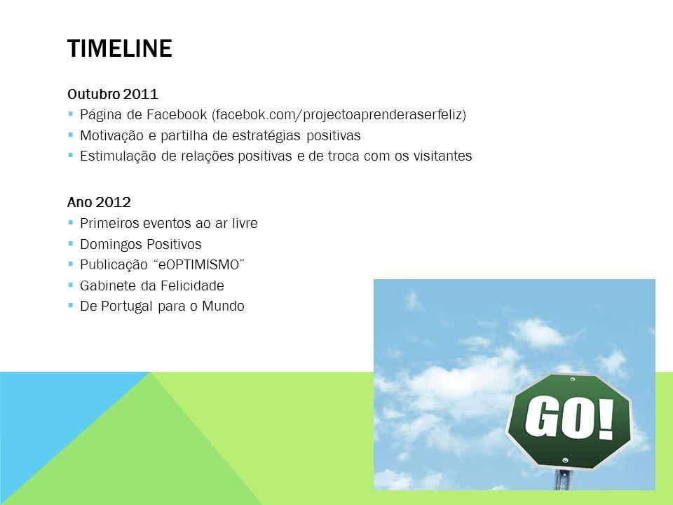 Timeline Outubro 2011. Página de Facebook (facebok.com/projectoaprenderaserfeliz) Motivação e partilha de estratégias positivas.