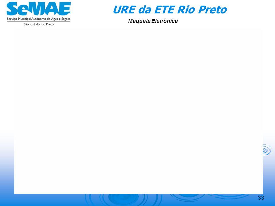 URE da ETE Rio Preto Maquete Eletrônica