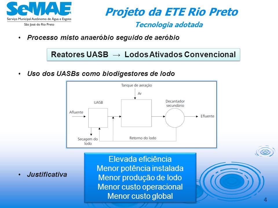Projeto da ETE Rio Preto Reatores UASB → Lodos Ativados Convencional