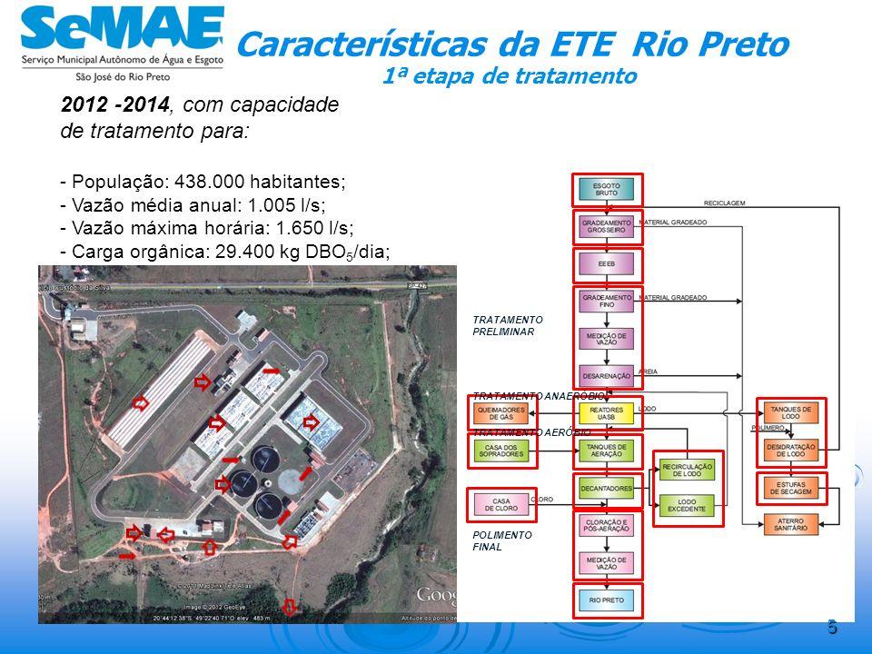 Características da ETE Rio Preto