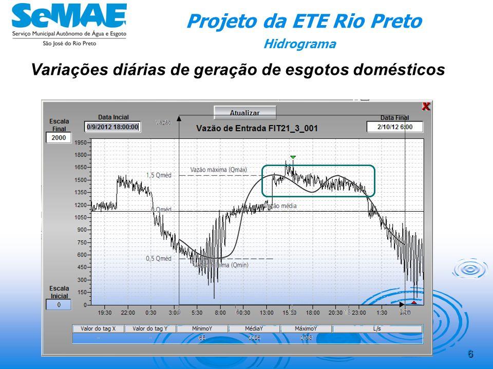 Projeto da ETE Rio Preto