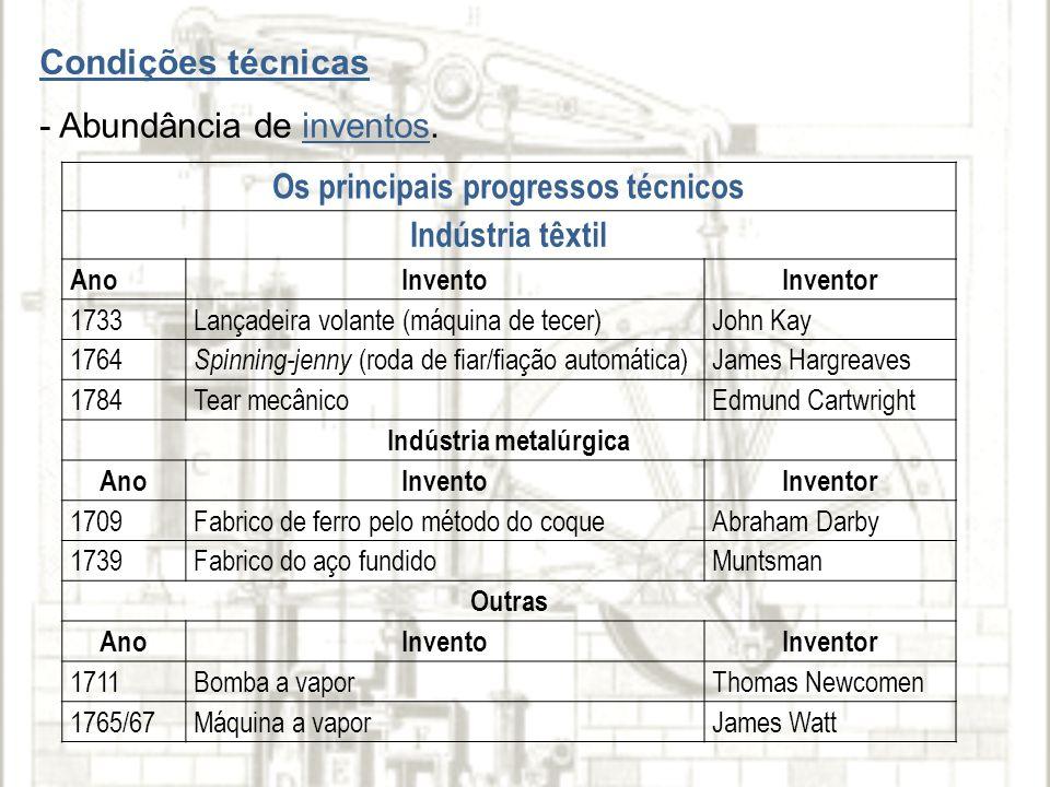 Os principais progressos técnicos Indústria metalúrgica