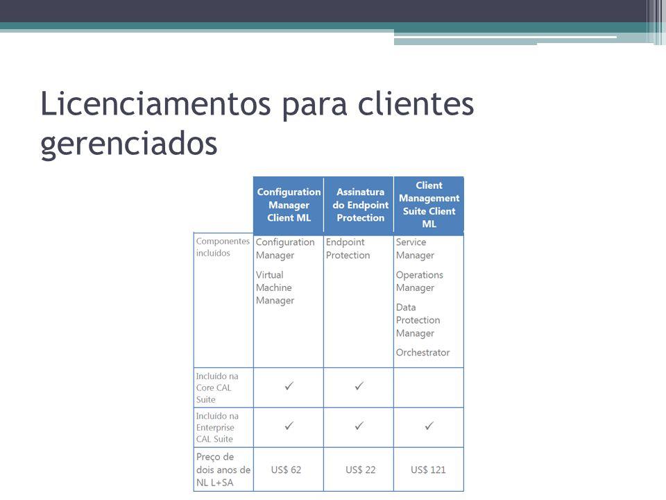 Licenciamentos para clientes gerenciados