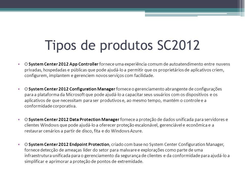 Tipos de produtos SC2012