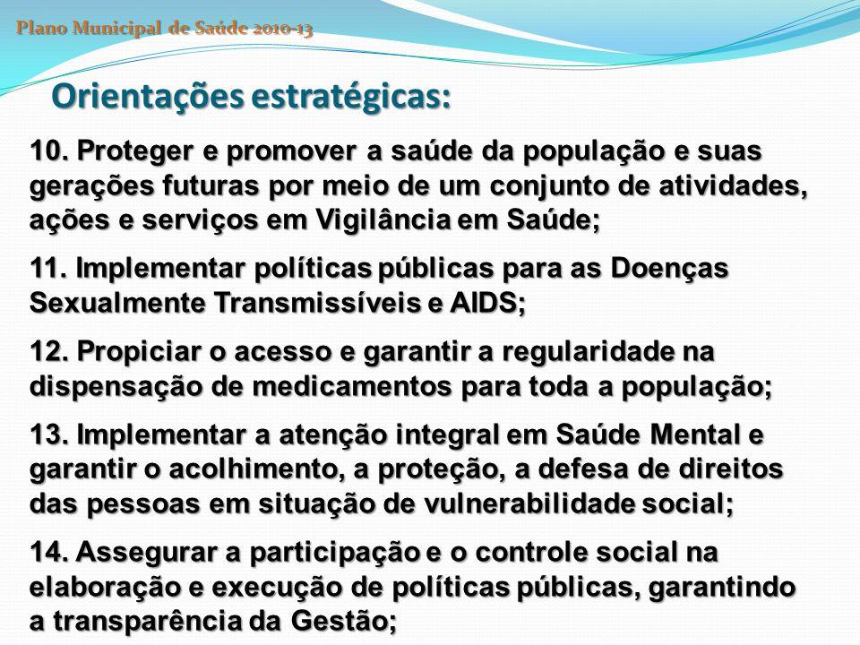 Plano Municipal de Saúde 2010-13