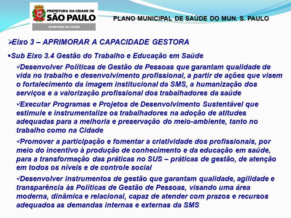 PLANO MUNICIPAL DE SAÚDE DO MUN. S. PAULO