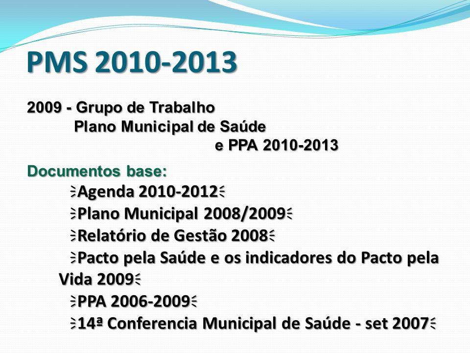 PMS 2010-2013 Agenda 2010-2012 Plano Municipal 2008/2009