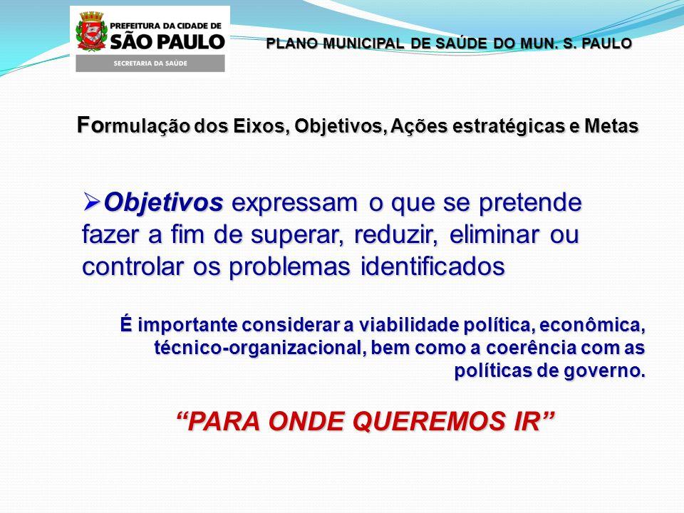 PLANO MUNICIPAL DE SAÚDE DO MUN. S. PAULO PARA ONDE QUEREMOS IR