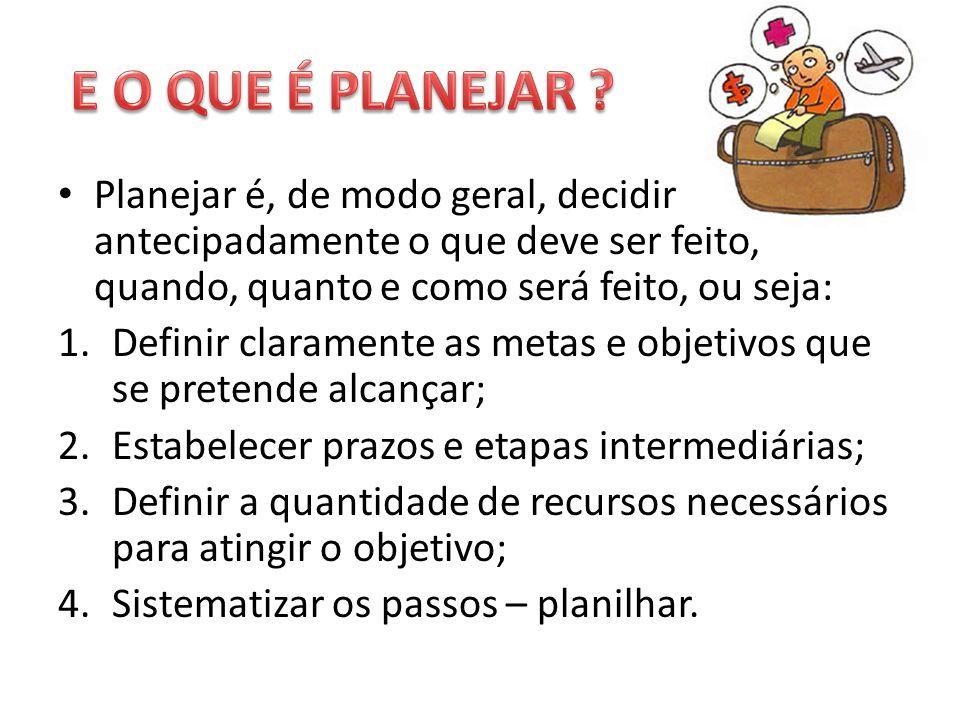 E O QUE É PLANEJAR Planejar é, de modo geral, decidir antecipadamente o que deve ser feito, quando, quanto e como será feito, ou seja:
