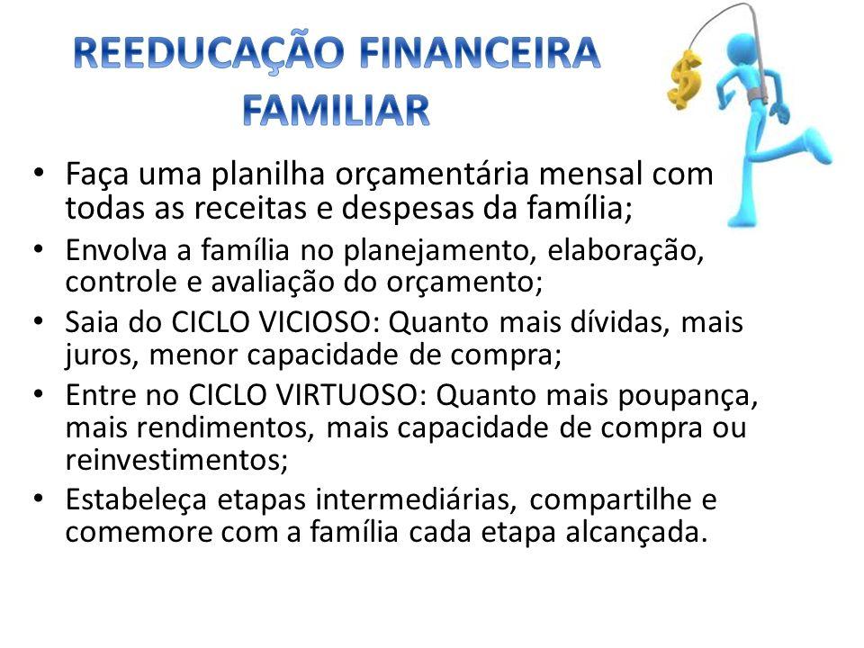 REEDUCAÇÃO FINANCEIRA FAMILIAR