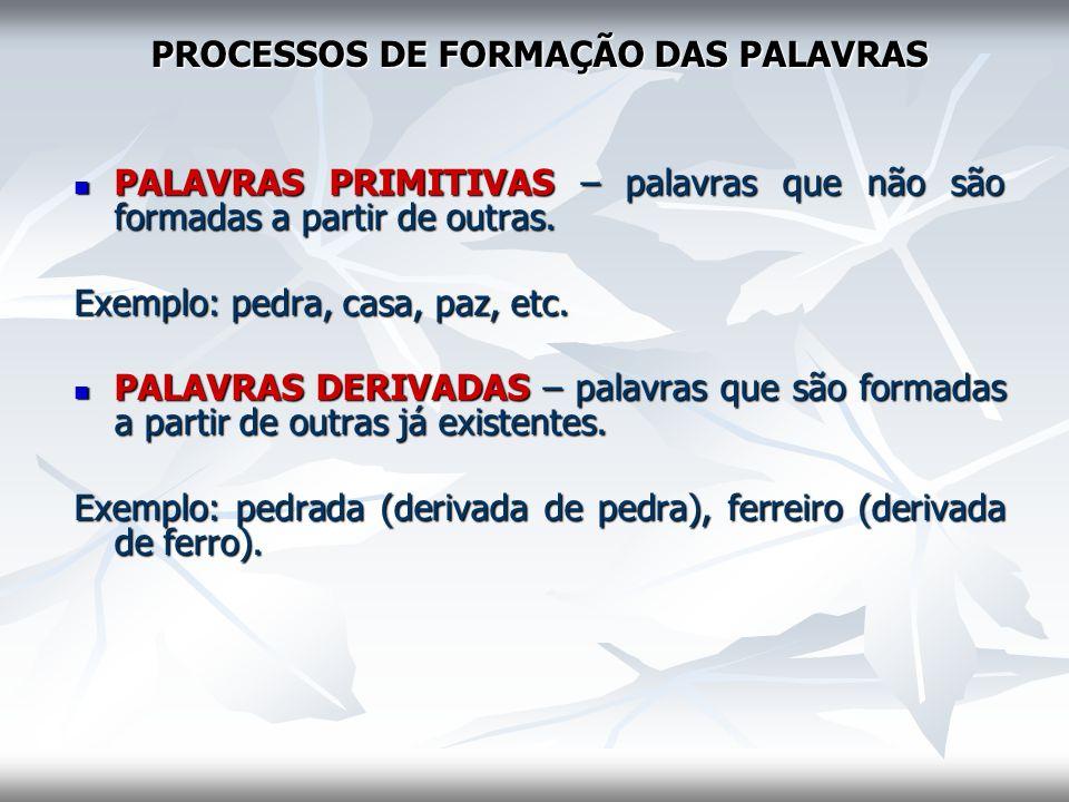 PROCESSOS DE FORMAÇÃO DAS PALAVRAS