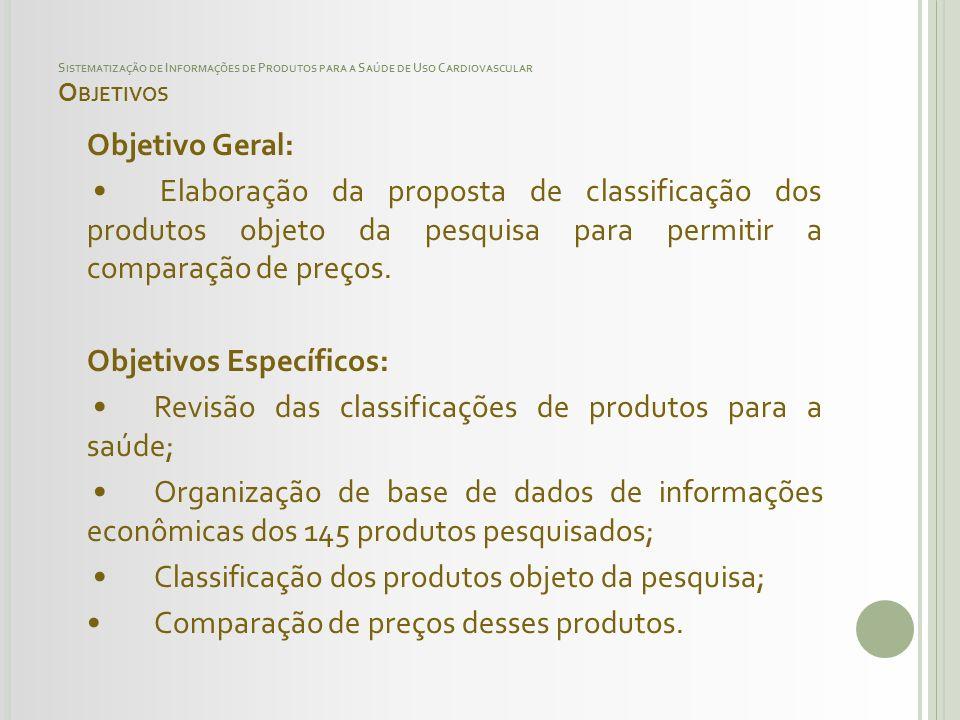 Sistematização de Informações de Produtos para a Saúde de Uso Cardiovascular Objetivos