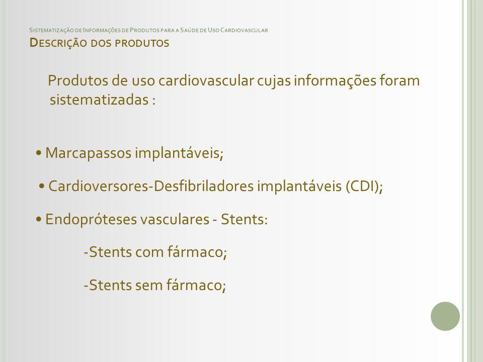 • Marcapassos implantáveis;