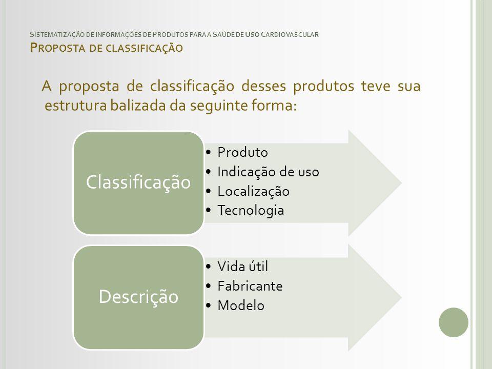 Classificação Descrição