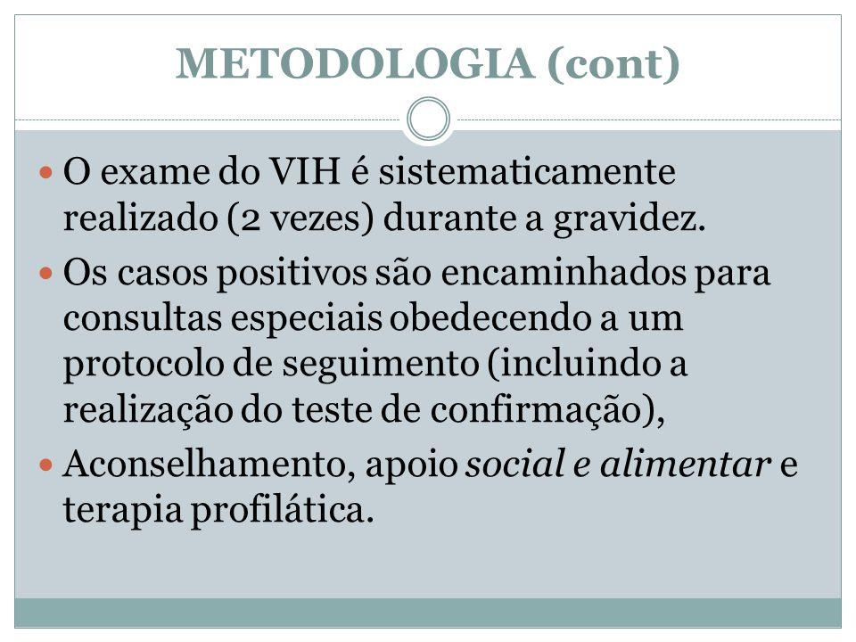 METODOLOGIA (cont) O exame do VIH é sistematicamente realizado (2 vezes) durante a gravidez.