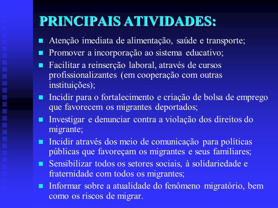 PRINCIPAIS ATIVIDADES: