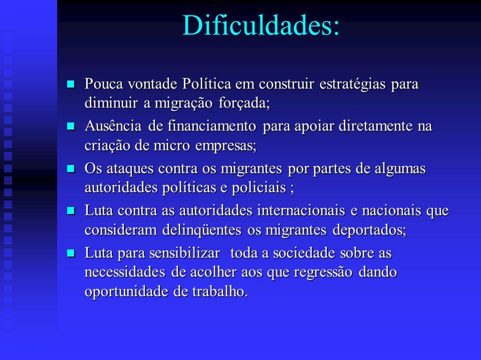 Dificuldades: Pouca vontade Política em construir estratégias para diminuir a migração forçada;