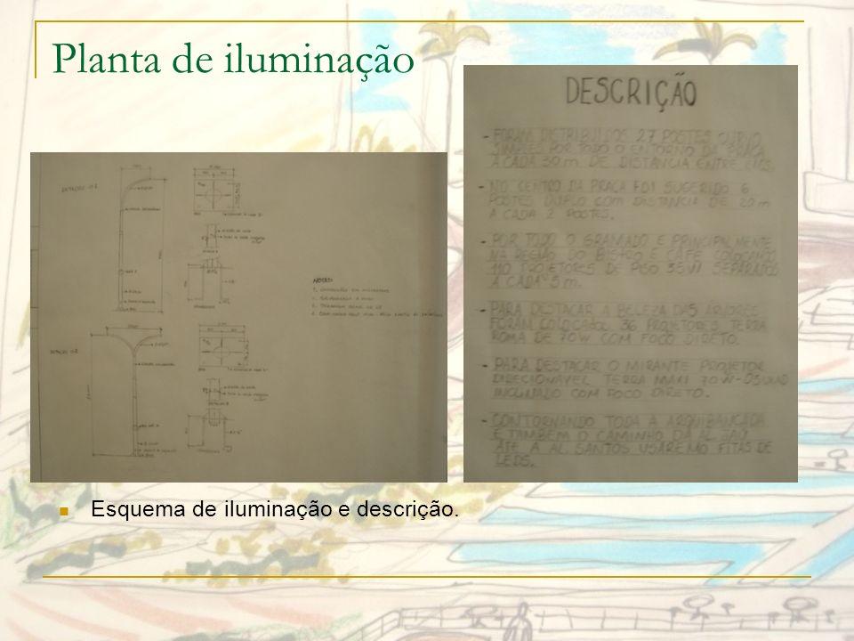 Planta de iluminação Esquema de iluminação e descrição.