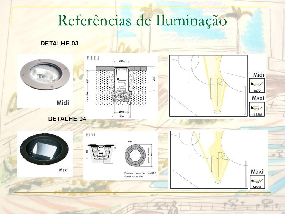 Referências de Iluminação