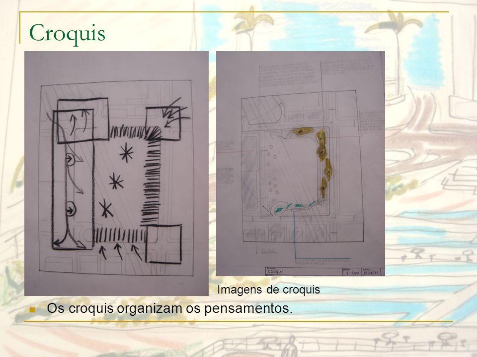 Croquis Imagens de croquis Os croquis organizam os pensamentos.