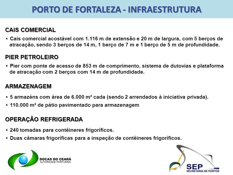 PORTO DE FORTALEZA - INFRAESTRUTURA
