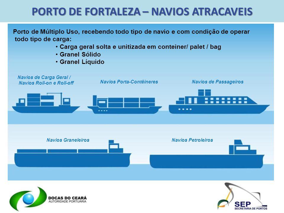 PORTO DE FORTALEZA – NAVIOS ATRACAVEIS