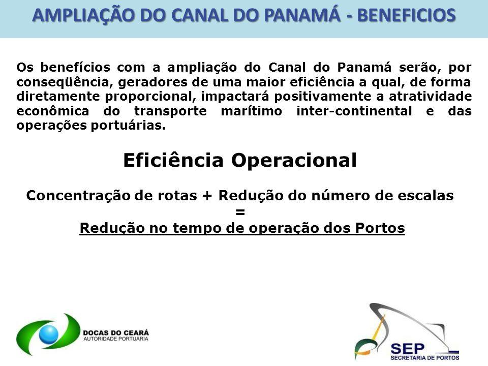 AMPLIAÇÃO DO CANAL DO PANAMÁ - BENEFICIOS