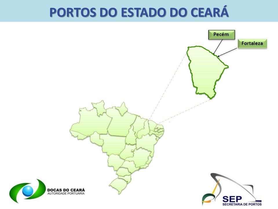 PORTOS DO ESTADO DO CEARÁ