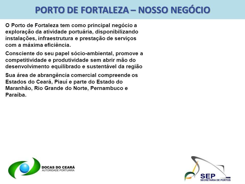 PORTO DE FORTALEZA – NOSSO NEGÓCIO