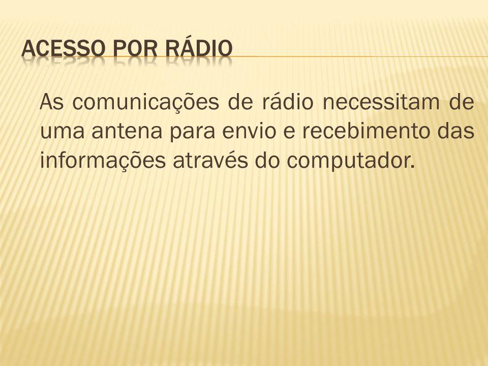 Acesso por Rádio As comunicações de rádio necessitam de uma antena para envio e recebimento das informações através do computador.