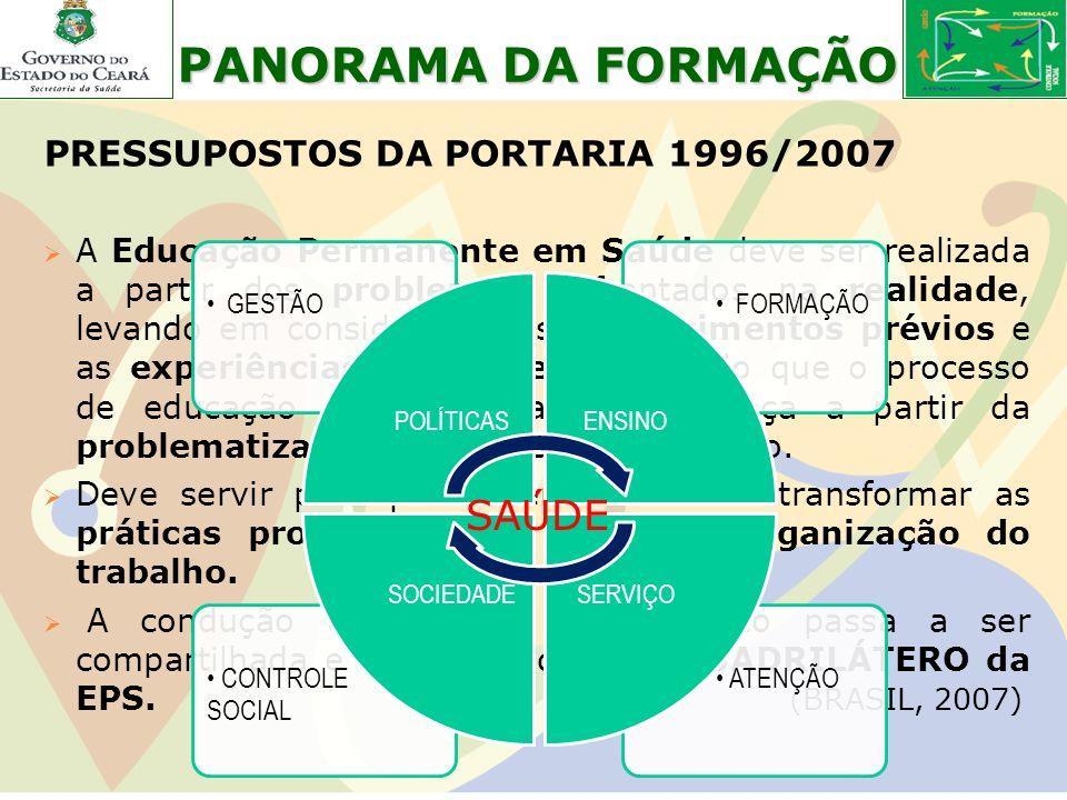 PANORAMA DA FORMAÇÃO SAÚDE PRESSUPOSTOS DA PORTARIA 1996/2007