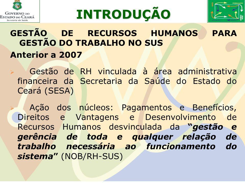 INTRODUÇÃO GESTÃO DE RECURSOS HUMANOS PARA GESTÃO DO TRABALHO NO SUS