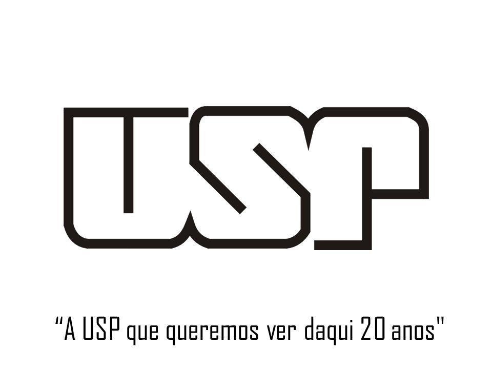 A USP que queremos ver daqui 20 anos