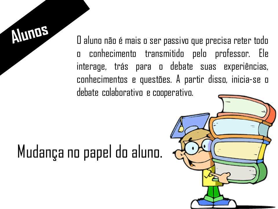 Mudança no papel do aluno.