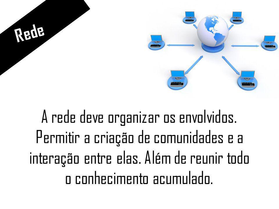 Rede A rede deve organizar os envolvidos.