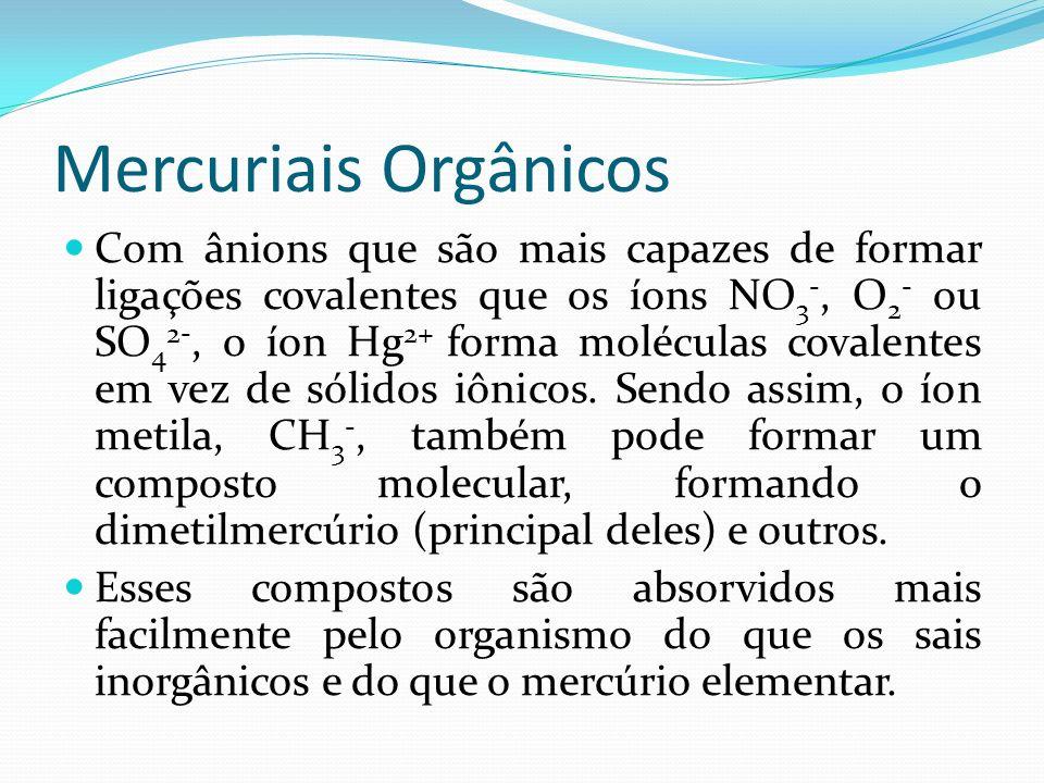 Mercuriais Orgânicos