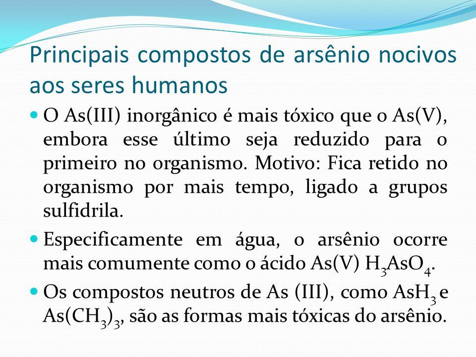 Principais compostos de arsênio nocivos aos seres humanos