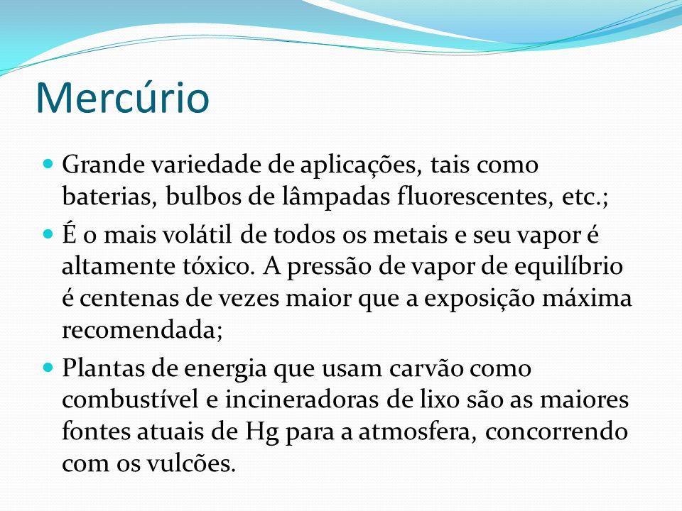 Mercúrio Grande variedade de aplicações, tais como baterias, bulbos de lâmpadas fluorescentes, etc.;
