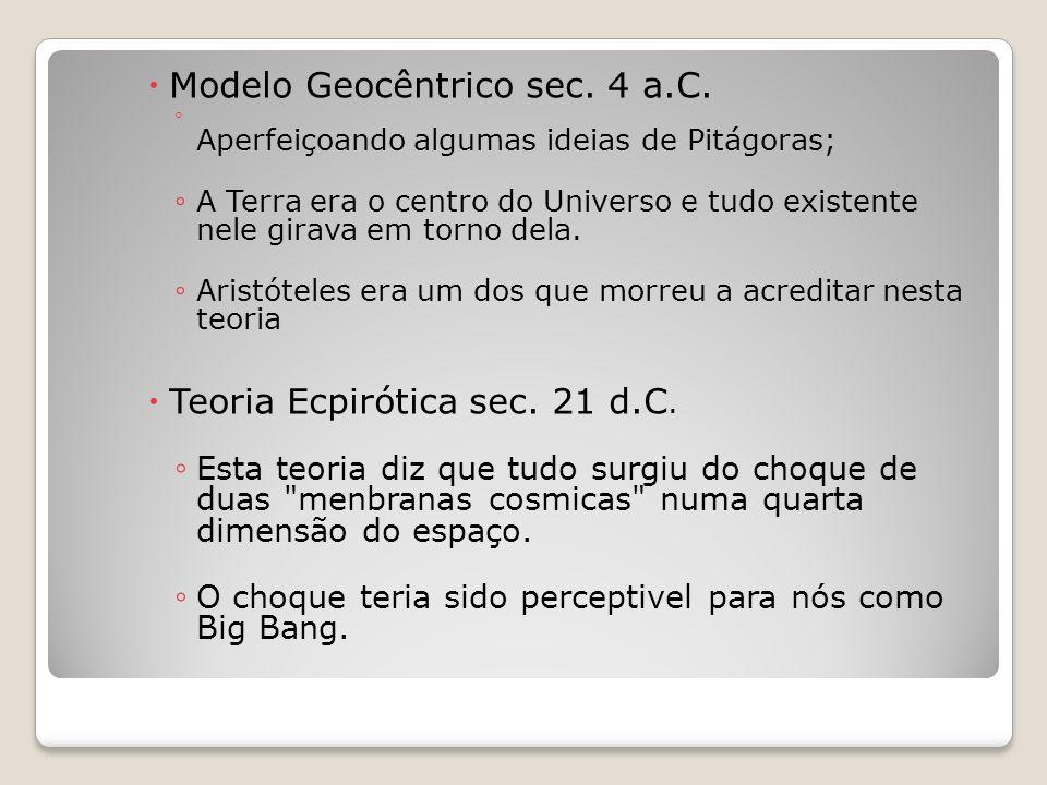 Modelo Geocêntrico sec. 4 a.C.