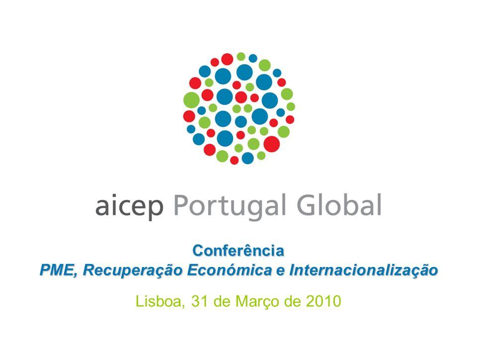 PME, Recuperação Económica e Internacionalização