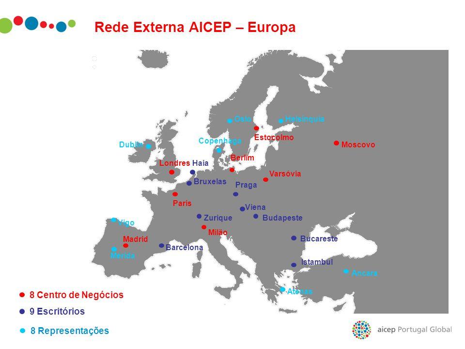 Rede Externa AICEP – Europa