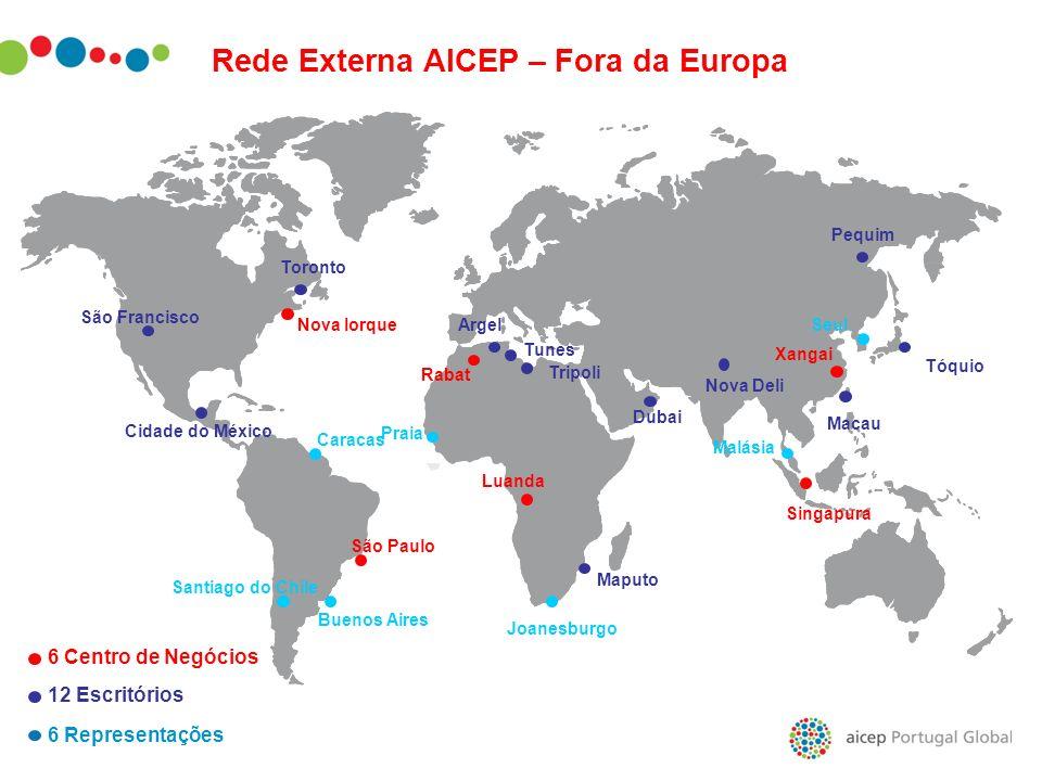Rede Externa AICEP – Fora da Europa