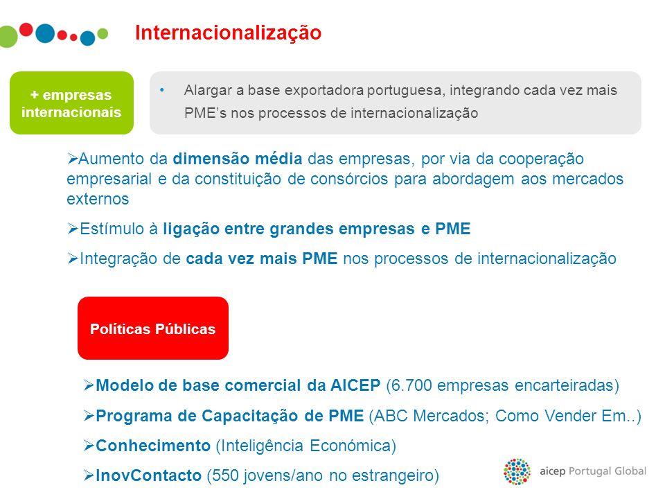 + empresas internacionais