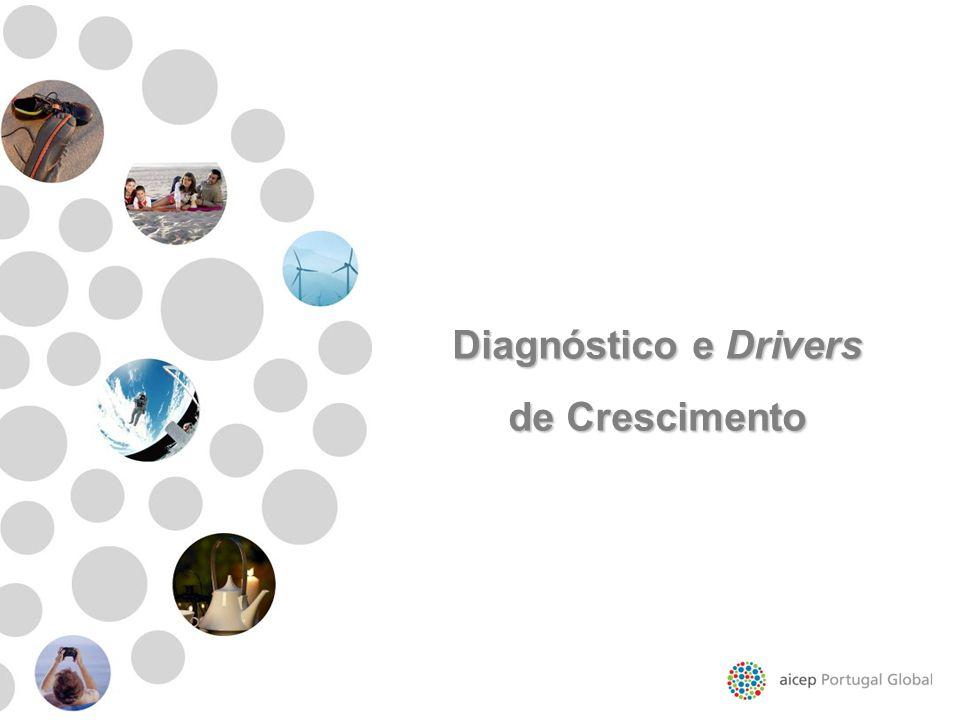 Diagnóstico e Drivers de Crescimento